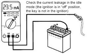How to check the current leak